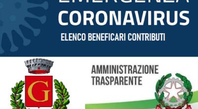 EMERGENZA-CORONAVIRUS, ELENCO BENEFICIARI SOSTEGNO ALIMENTARE